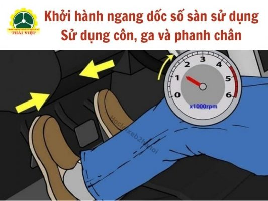 Khoi-hanh-ngang-doc-so-san-su-dung-su-dung-con-ga-va-phanh-chan